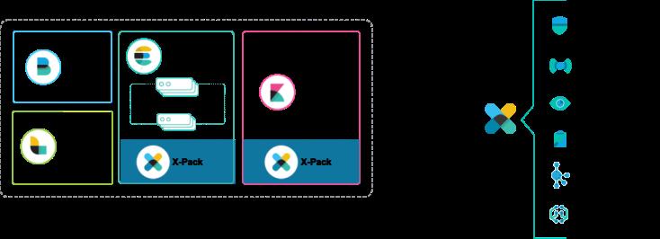 xpack-integration